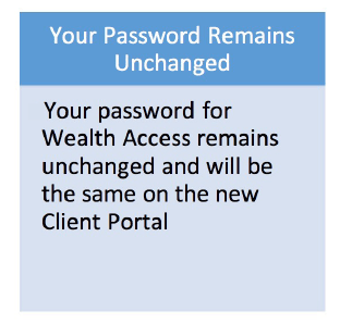 Your Password Remains Unchanged